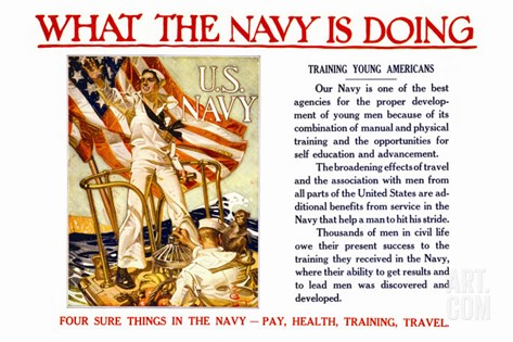 What the Navy is Doing, c.1918 Stretched Canvas Print