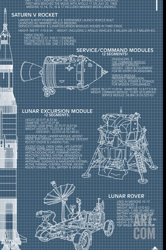 Apollo Missions - Blueprint Poster Stretched Canvas Print