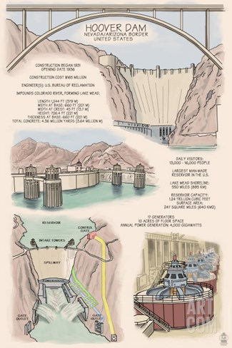 Hoover Dam - Technical Poster Stretched Canvas Print